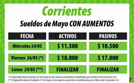 Hacienda definió montos de pago de sueldos de mayo con aumentos
