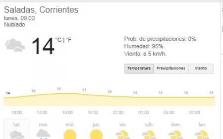 Pronóstico para Corrientes: El frío llegó para quedarse