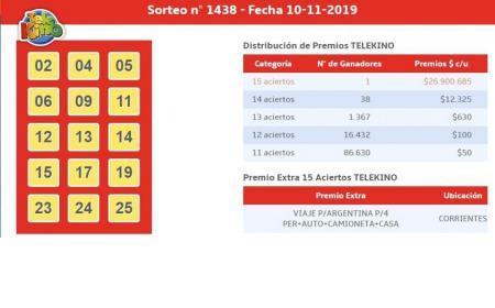 Un apostador de Corrientes Capital ganó más de 26 millones de pesos