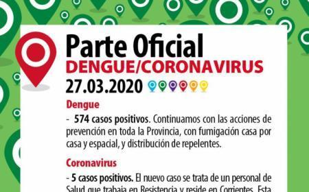 Se confirmó el quinto caso de coronavirus en Corrientes
