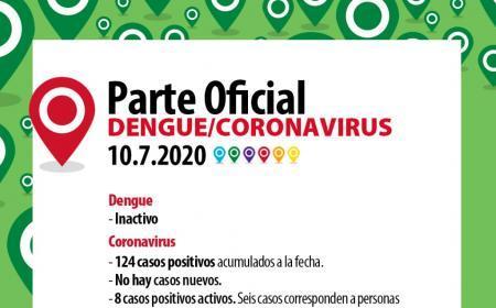 No hubo nuevos casos de coronavirus y se recuperó el último paciente de Saladas